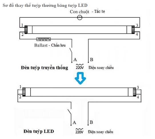 cach-thay-the-tuyp-led-vao den-huynh-quang